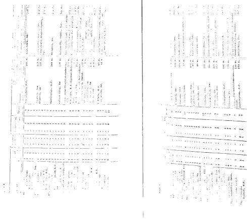 [ocr errors][ocr errors][ocr errors][ocr errors][ocr errors][merged small][ocr errors][merged small][merged small][merged small][merged small][ocr errors][merged small][merged small][ocr errors][ocr errors][ocr errors][ocr errors][ocr errors][ocr errors][ocr errors][ocr errors][ocr errors][merged small][merged small][ocr errors][ocr errors][merged small][ocr errors][ocr errors][ocr errors][merged small][ocr errors][ocr errors][merged small][merged small][merged small][ocr errors][ocr errors][ocr errors][merged small][merged small][ocr errors][ocr errors][merged small][ocr errors][merged small][ocr errors][ocr errors][merged small][ocr errors][ocr errors][merged small][ocr errors][merged small][ocr errors][ocr errors][ocr errors][merged small][merged small][ocr errors][ocr errors][ocr errors][merged small][ocr errors][ocr errors][ocr errors][merged small][merged small][merged small][merged small][merged small][merged small][merged small][ocr errors][ocr errors][ocr errors][merged small]