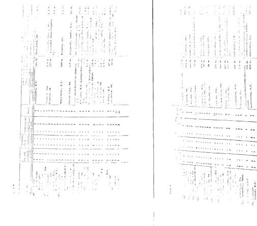 [ocr errors][ocr errors][ocr errors][ocr errors][merged small][ocr errors][ocr errors][ocr errors][merged small][ocr errors][ocr errors][ocr errors][ocr errors][ocr errors][ocr errors][ocr errors][ocr errors][ocr errors][ocr errors][ocr errors][ocr errors][ocr errors][ocr errors][ocr errors][ocr errors][ocr errors][ocr errors][ocr errors][ocr errors][ocr errors][ocr errors][ocr errors][ocr errors][ocr errors][ocr errors][ocr errors][ocr errors][ocr errors][ocr errors][ocr errors][ocr errors][ocr errors][ocr errors][ocr errors][ocr errors][ocr errors][ocr errors][ocr errors][ocr errors][ocr errors][ocr errors][ocr errors][ocr errors][ocr errors][ocr errors][ocr errors][ocr errors][ocr errors][ocr errors][merged small][ocr errors][ocr errors][ocr errors][ocr errors][ocr errors][ocr errors][ocr errors][ocr errors][ocr errors][ocr errors][ocr errors][ocr errors][ocr errors][ocr errors][ocr errors][ocr errors][ocr errors][ocr errors][ocr errors][ocr errors][ocr errors][ocr errors][ocr errors][ocr errors][ocr errors][ocr errors][ocr errors][ocr errors][ocr errors][ocr errors][ocr errors][ocr errors][ocr errors][ocr errors][ocr errors][ocr errors][merged small][ocr errors][ocr errors][ocr errors][ocr errors][ocr errors][ocr errors][ocr errors][ocr errors][ocr errors][ocr errors][ocr errors][ocr errors][merged small][merged small][ocr errors][merged small][ocr errors][ocr errors]