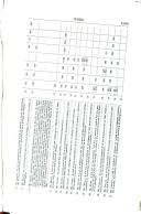 1055. lappuse