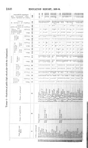 1848. lappuse