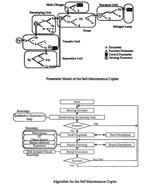 [merged small][merged small][merged small][ocr errors][ocr errors][ocr errors][merged small][merged small][ocr errors][merged small][merged small][merged small][ocr errors][merged small][merged small][merged small][merged small][merged small][merged small][merged small][merged small][graphic][subsumed][subsumed][subsumed][subsumed][subsumed][subsumed][subsumed][subsumed][subsumed][subsumed][subsumed][subsumed][subsumed][subsumed][merged small][merged small]